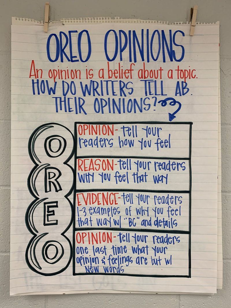 Anchor Charts - MRS. RIVA'S CLASS